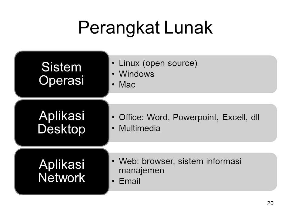 20 Perangkat Lunak Linux (open source) Windows Mac Sistem Operasi Office: Word, Powerpoint, Excell, dll Multimedia Aplikasi Desktop Web: browser, sist