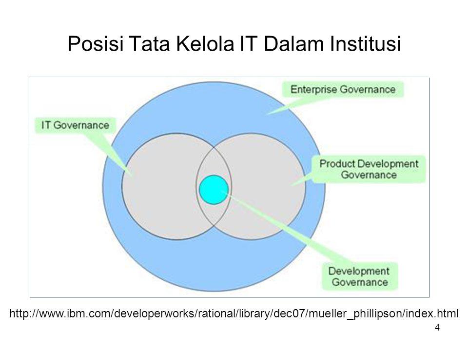 Posisi Tata Kelola IT Dalam Institusi http://www.ibm.com/developerworks/rational/library/dec07/mueller_phillipson/index.html 4