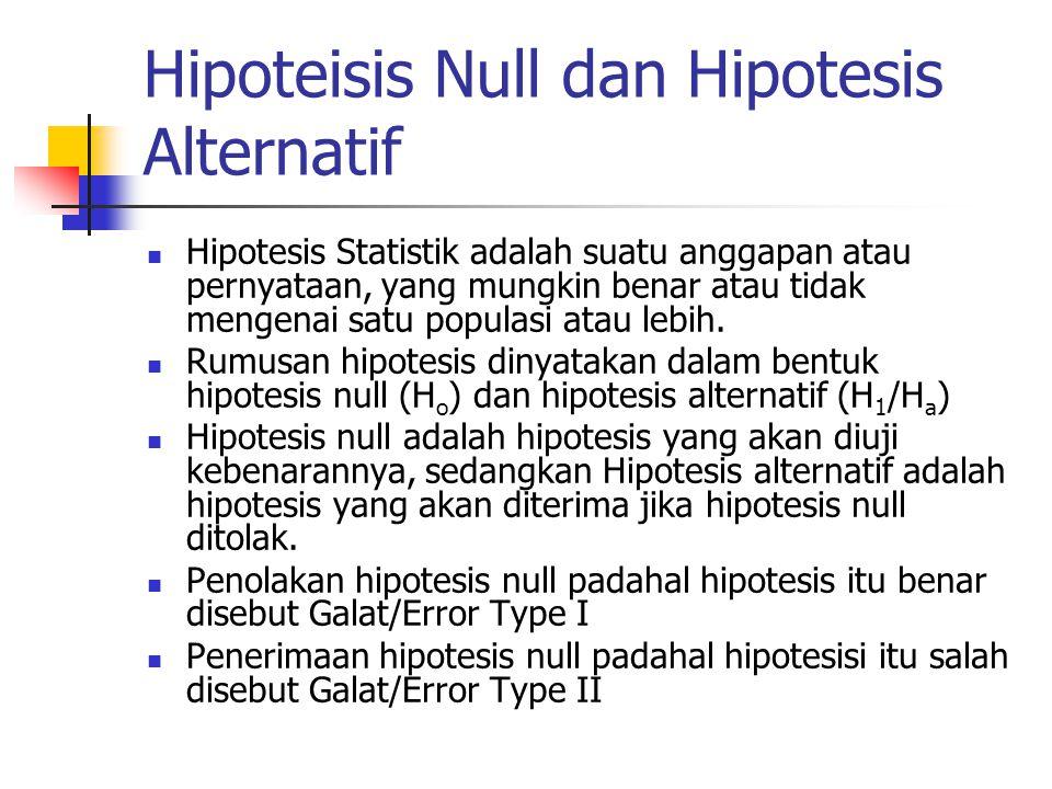 Uji Satu Sisi dan Dua Sisi Jika suatu hipotesis pada rumusan hipotesis alternatifnya terdapat tanda tidak sama dengan, maka uji tersebut disebut uji dua sisi.