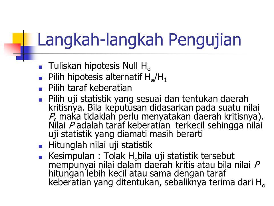 Langkah-langkah Pengujian Tuliskan hipotesis Null H o Pilih hipotesis alternatif H a /H 1 Pilih taraf keberatian Pilih uji statistik yang sesuai dan t