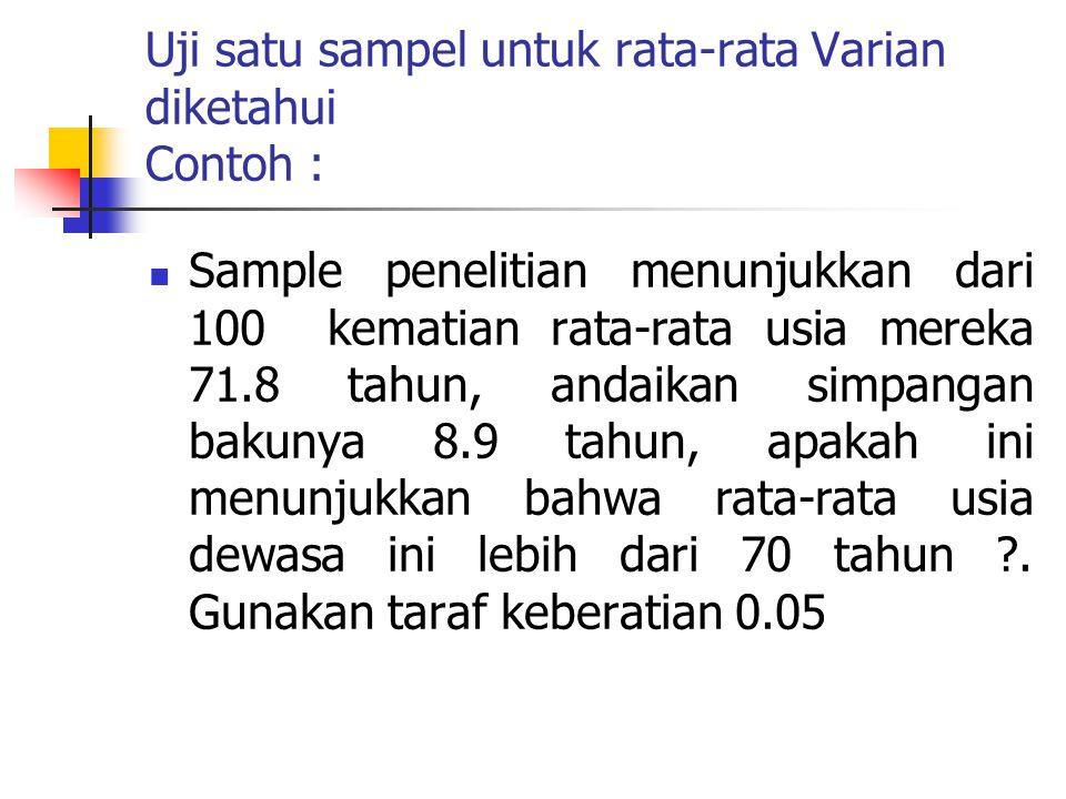 Uji satu sampel untuk rata-rata Varian diketahui Contoh : Sample penelitian menunjukkan dari 100 kematian rata-rata usia mereka 71.8 tahun, andaikan s