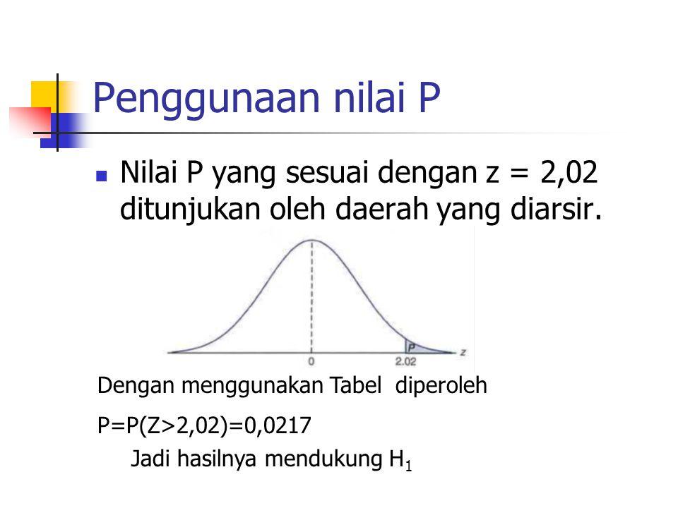Penggunaan nilai P Nilai P yang sesuai dengan z = 2,02 ditunjukan oleh daerah yang diarsir. Dengan menggunakan Tabel diperoleh P=P(Z>2,02)=0,0217 Jadi