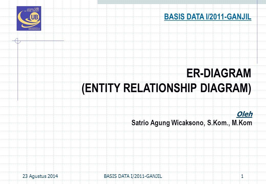23 Agustus 2014BASIS DATA I/2011-GANJIL32 ISA (`is a') Hierarchies ER-DIAGRAM  Seperti dalam C++, atau PLs lainnya, attribut diwariskan/diturunkan.