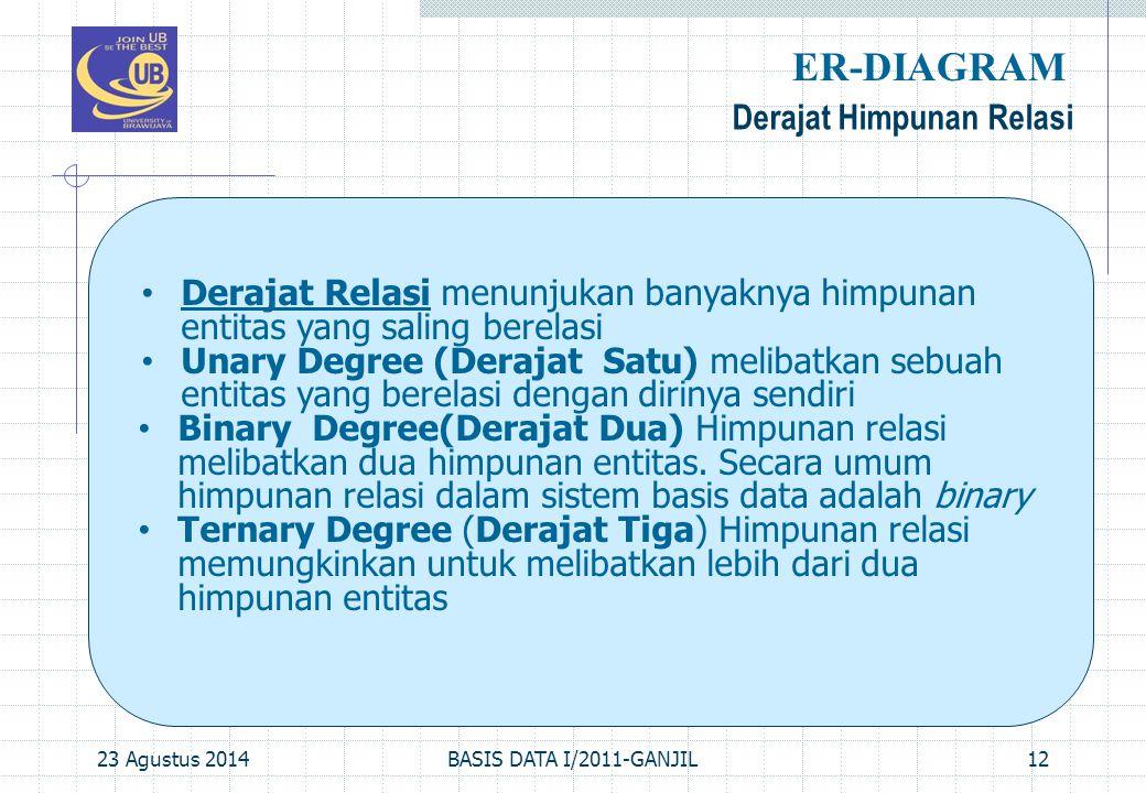 23 Agustus 2014BASIS DATA I/2011-GANJIL12 Derajat Himpunan Relasi ER-DIAGRAM Derajat Relasi menunjukan banyaknya himpunan entitas yang saling berelasi