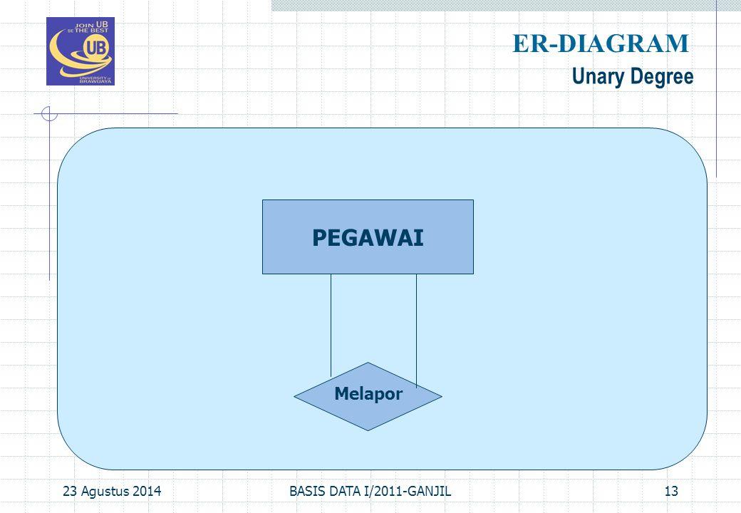 23 Agustus 2014BASIS DATA I/2011-GANJIL13 Unary Degree ER-DIAGRAM PEGAWAI Melapor