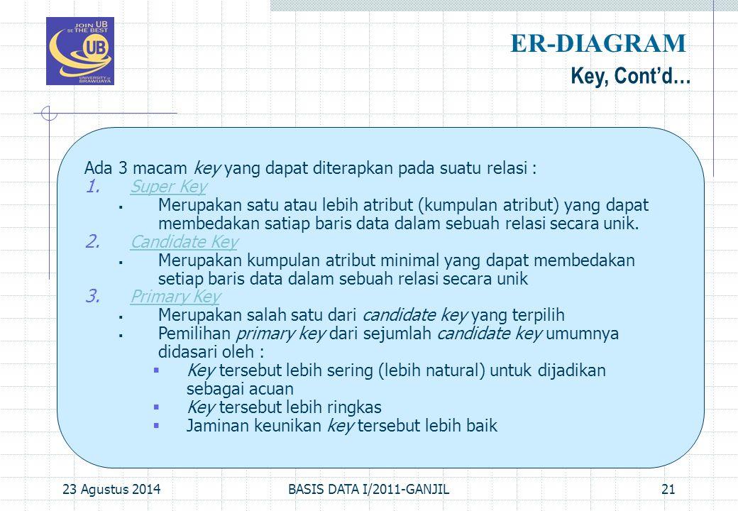 23 Agustus 2014BASIS DATA I/2011-GANJIL21 Key, Cont'd… ER-DIAGRAM Ada 3 macam key yang dapat diterapkan pada suatu relasi : 1. Super Key  Merupakan s