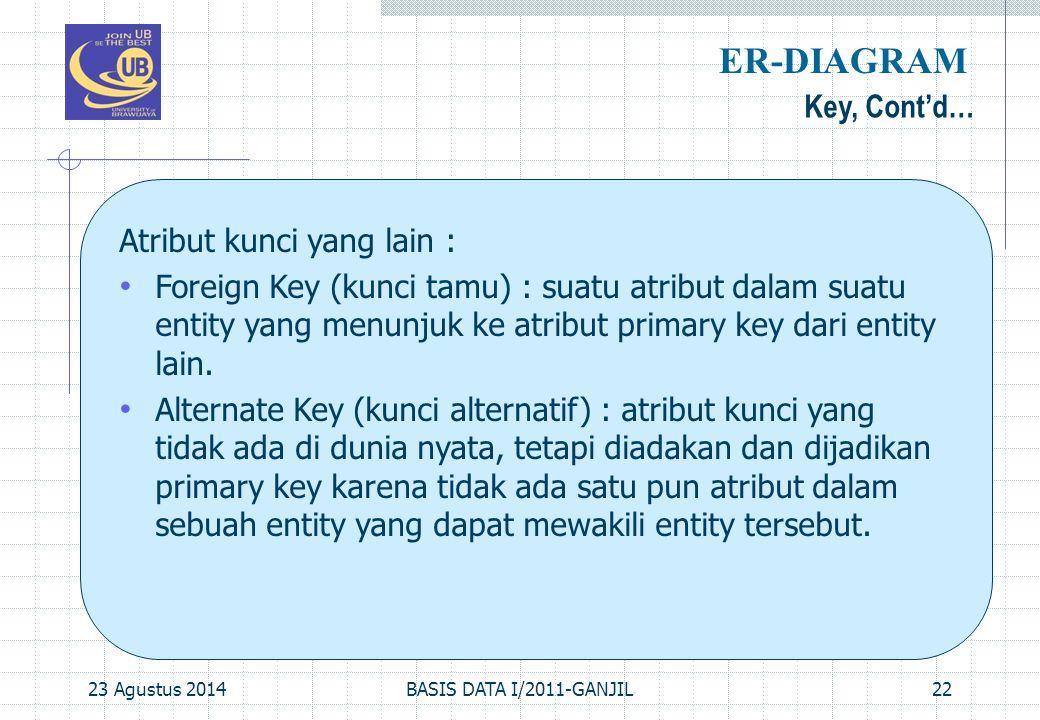 23 Agustus 2014BASIS DATA I/2011-GANJIL22 Key, Cont'd… ER-DIAGRAM Atribut kunci yang lain : Foreign Key (kunci tamu) : suatu atribut dalam suatu entit
