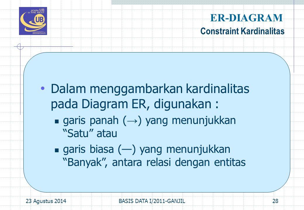 23 Agustus 2014BASIS DATA I/2011-GANJIL28 Constraint Kardinalitas ER-DIAGRAM Dalam menggambarkan kardinalitas pada Diagram ER, digunakan : garis panah