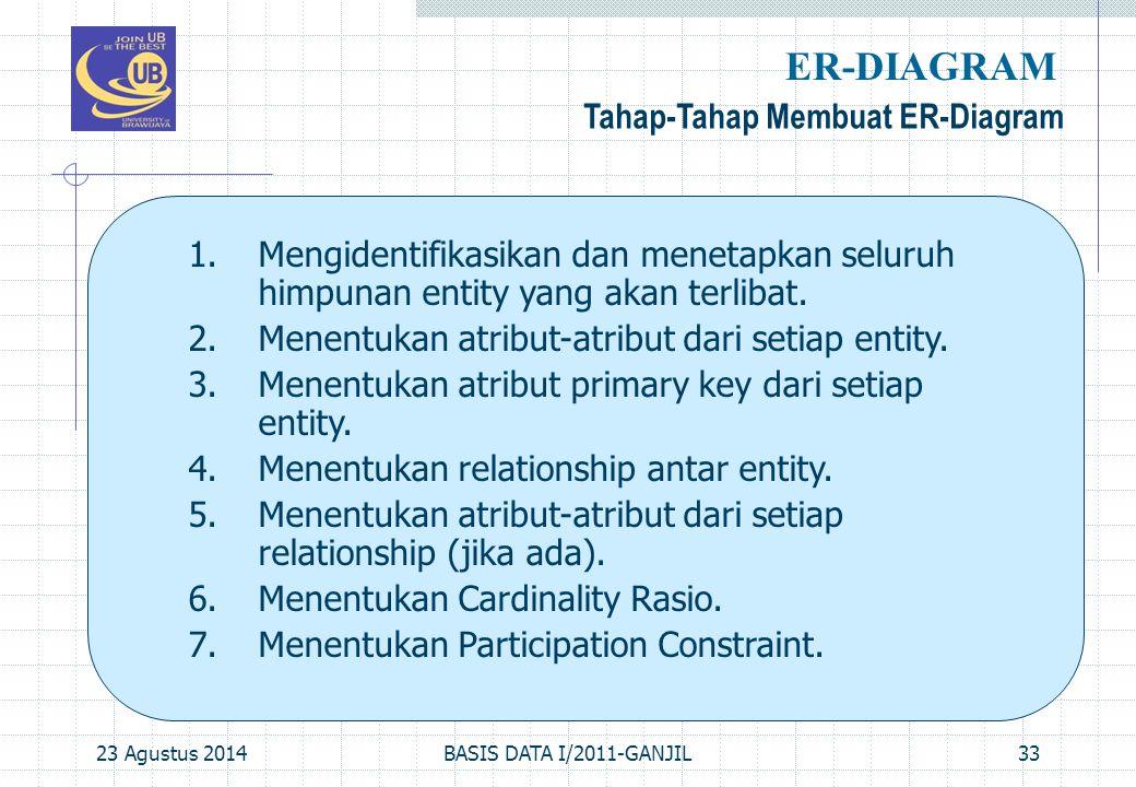 23 Agustus 2014BASIS DATA I/2011-GANJIL33 Tahap-Tahap Membuat ER-Diagram ER-DIAGRAM 1.Mengidentifikasikan dan menetapkan seluruh himpunan entity yang