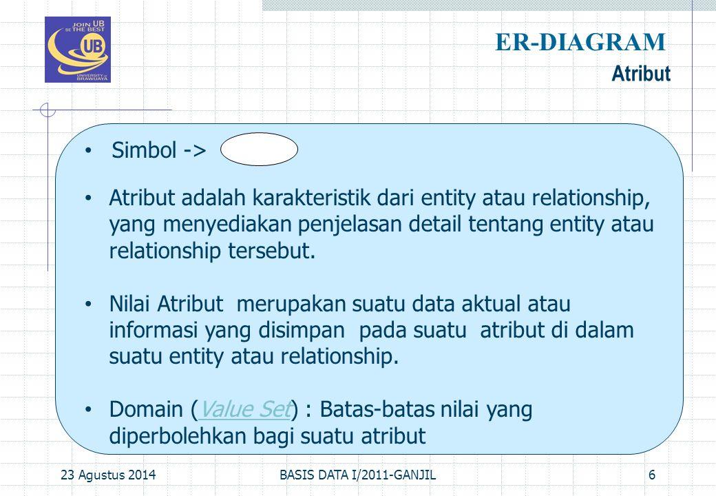 23 Agustus 2014BASIS DATA I/2011-GANJIL6 Atribut ER-DIAGRAM Simbol -> Atribut adalah karakteristik dari entity atau relationship, yang menyediakan pen