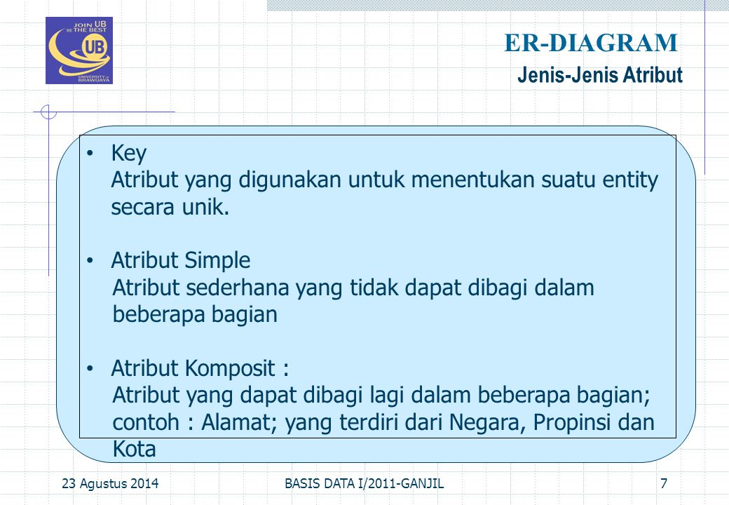 23 Agustus 2014BASIS DATA I/2011-GANJIL7 Jenis-Jenis Atribut ER-DIAGRAM Key Atribut yang digunakan untuk menentukan suatu entity secara unik. Atribut