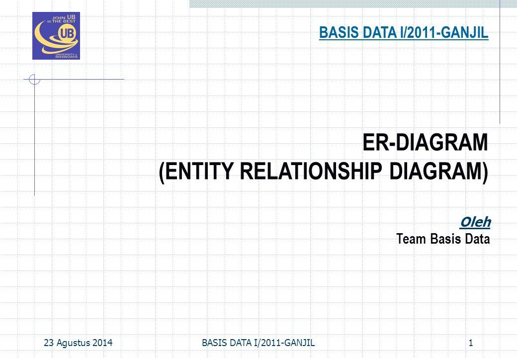 23 Agustus 2014BASIS DATA I/2011-GANJIL1 ER-DIAGRAM (ENTITY RELATIONSHIP DIAGRAM) BASIS DATA I/2011-GANJIL Oleh Team Basis Data