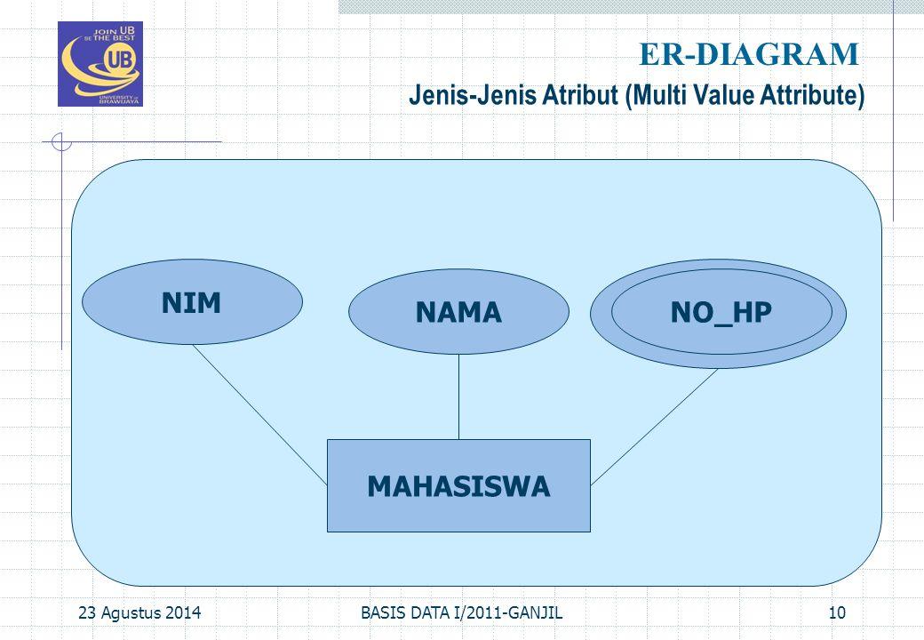 23 Agustus 2014BASIS DATA I/2011-GANJIL10 Jenis-Jenis Atribut (Multi Value Attribute) ER-DIAGRAM MAHASISWA NAMANO_HP NIM