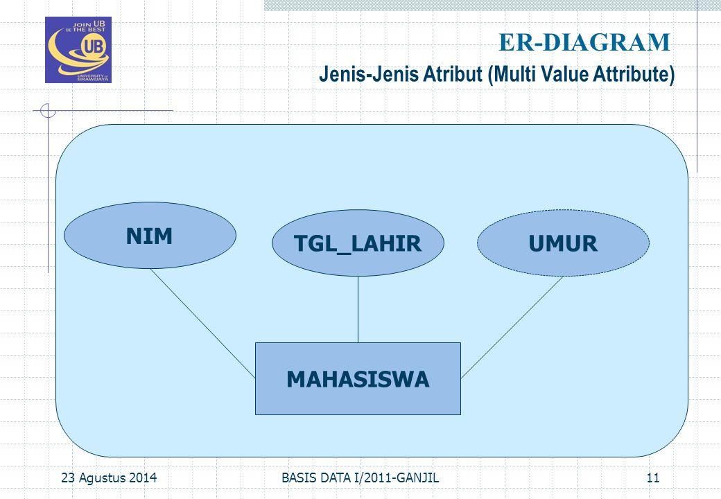 23 Agustus 2014BASIS DATA I/2011-GANJIL11 Jenis-Jenis Atribut (Multi Value Attribute) ER-DIAGRAM MAHASISWA TGL_LAHIRUMUR NIM