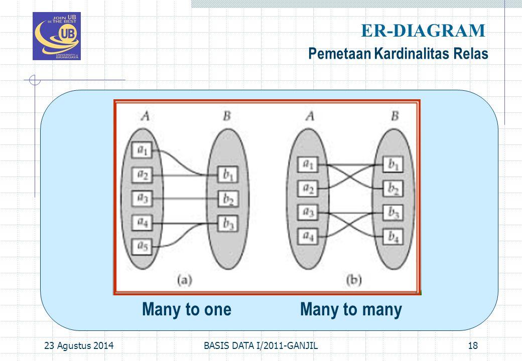 23 Agustus 2014BASIS DATA I/2011-GANJIL18 Pemetaan Kardinalitas Relas ER-DIAGRAM Many to one Many to many