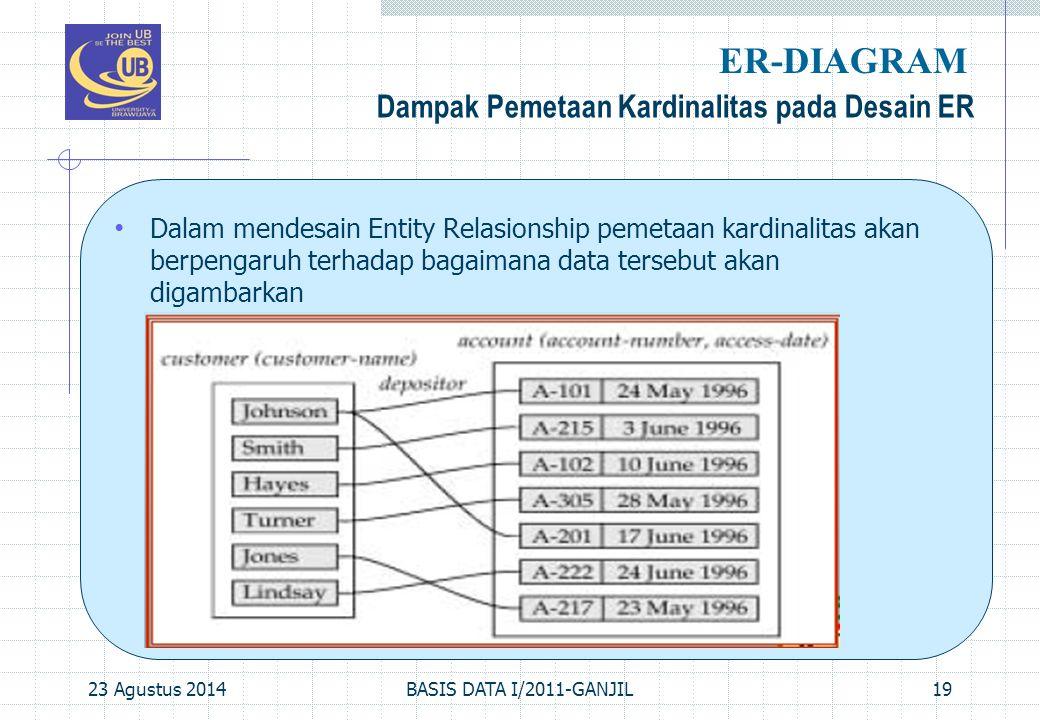 23 Agustus 2014BASIS DATA I/2011-GANJIL19 Dampak Pemetaan Kardinalitas pada Desain ER ER-DIAGRAM Dalam mendesain Entity Relasionship pemetaan kardinalitas akan berpengaruh terhadap bagaimana data tersebut akan digambarkan