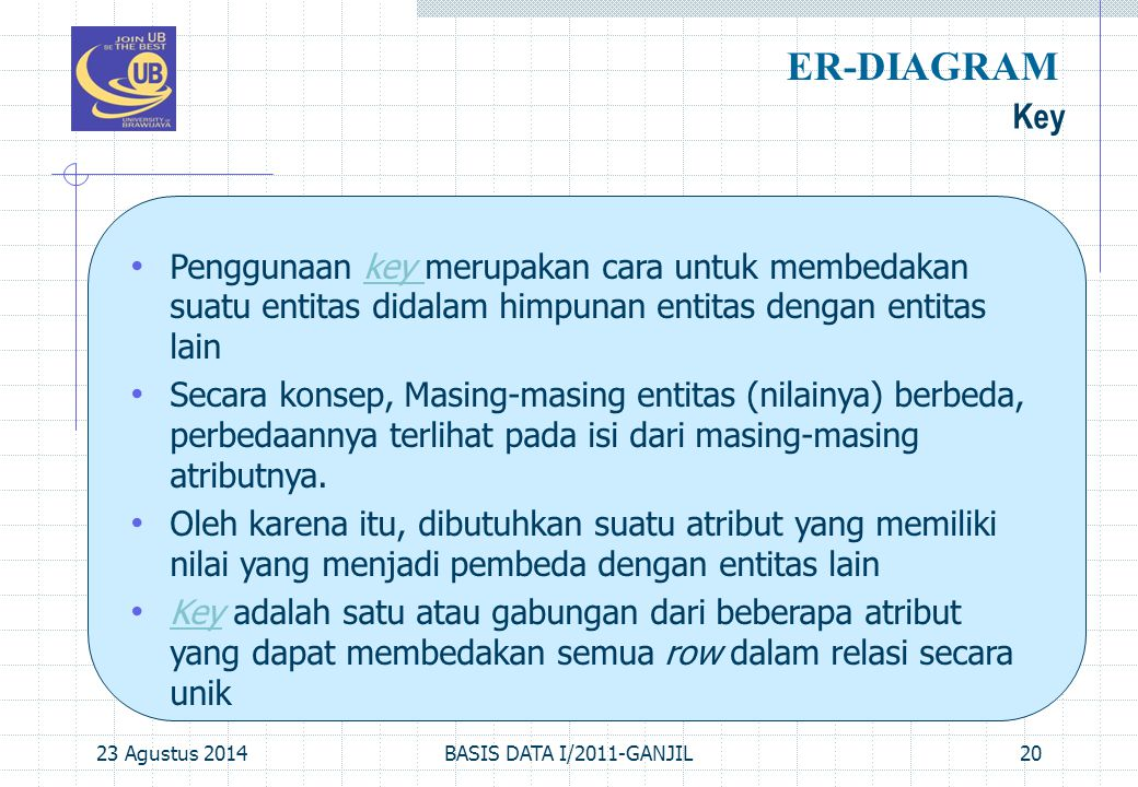 23 Agustus 2014BASIS DATA I/2011-GANJIL20 Key ER-DIAGRAM Penggunaan key merupakan cara untuk membedakan suatu entitas didalam himpunan entitas dengan entitas lain Secara konsep, Masing-masing entitas (nilainya) berbeda, perbedaannya terlihat pada isi dari masing-masing atributnya.