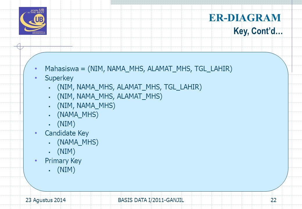 23 Agustus 2014BASIS DATA I/2011-GANJIL22 Key, Cont'd… ER-DIAGRAM Mahasiswa = (NIM, NAMA_MHS, ALAMAT_MHS, TGL_LAHIR) Superkey  (NIM, NAMA_MHS, ALAMAT_MHS, TGL_LAHIR)  (NIM, NAMA_MHS, ALAMAT_MHS)  (NIM, NAMA_MHS)  (NAMA_MHS)  (NIM) Candidate Key  (NAMA_MHS)  (NIM) Primary Key  (NIM)