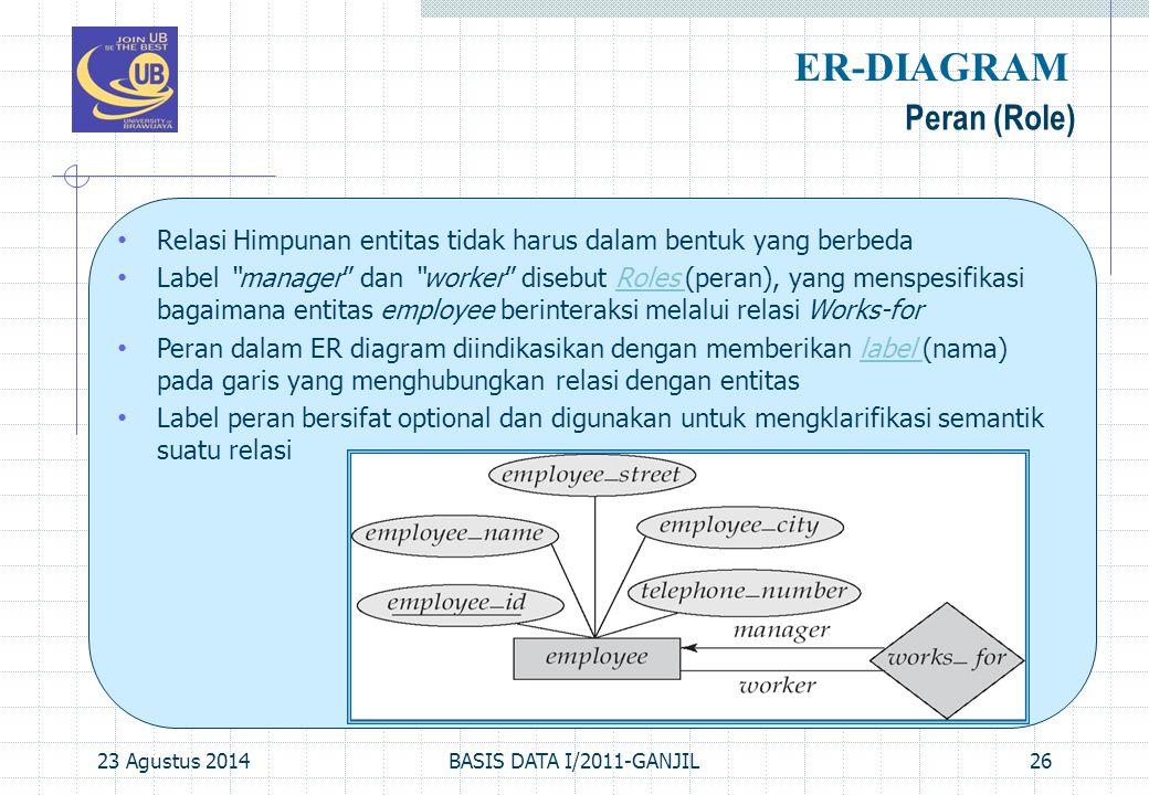 23 Agustus 2014BASIS DATA I/2011-GANJIL26 Peran (Role) ER-DIAGRAM Relasi Himpunan entitas tidak harus dalam bentuk yang berbeda Label manager dan worker disebut Roles (peran), yang menspesifikasi bagaimana entitas employee berinteraksi melalui relasi Works-for Peran dalam ER diagram diindikasikan dengan memberikan label (nama) pada garis yang menghubungkan relasi dengan entitas Label peran bersifat optional dan digunakan untuk mengklarifikasi semantik suatu relasi