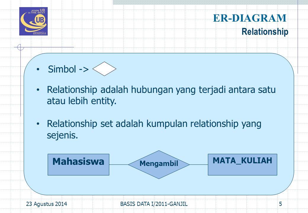 23 Agustus 2014BASIS DATA I/2011-GANJIL5 Relationship ER-DIAGRAM Simbol -> Relationship adalah hubungan yang terjadi antara satu atau lebih entity. Re
