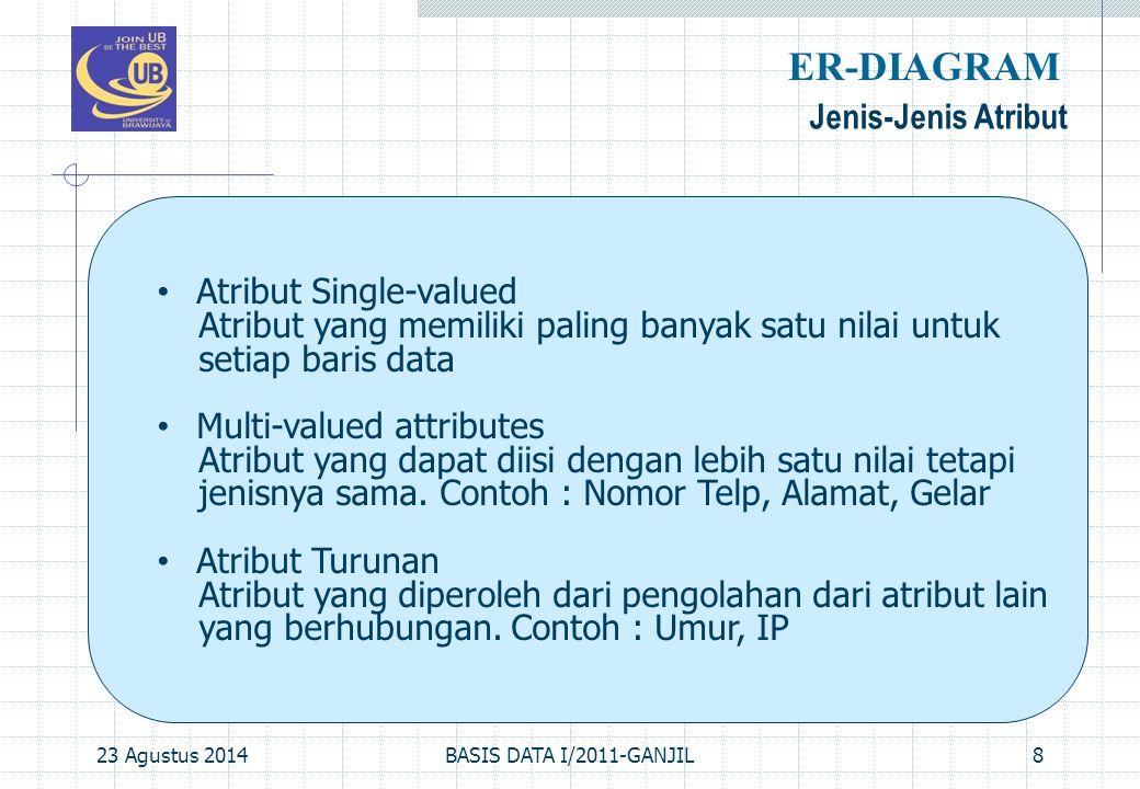 23 Agustus 2014BASIS DATA I/2011-GANJIL8 Jenis-Jenis Atribut ER-DIAGRAM Atribut Single-valued Atribut yang memiliki paling banyak satu nilai untuk setiap baris data Multi-valued attributes Atribut yang dapat diisi dengan lebih satu nilai tetapi jenisnya sama.