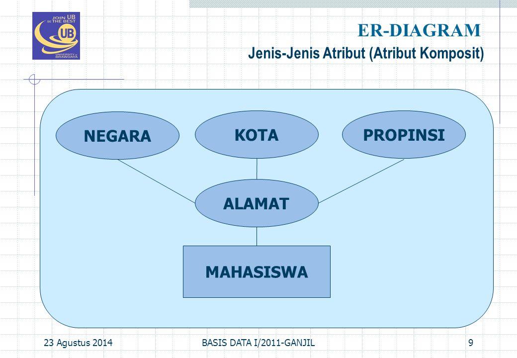 23 Agustus 2014BASIS DATA I/2011-GANJIL9 Jenis-Jenis Atribut (Atribut Komposit) ER-DIAGRAM MAHASISWA ALAMAT PROPINSIKOTA NEGARA