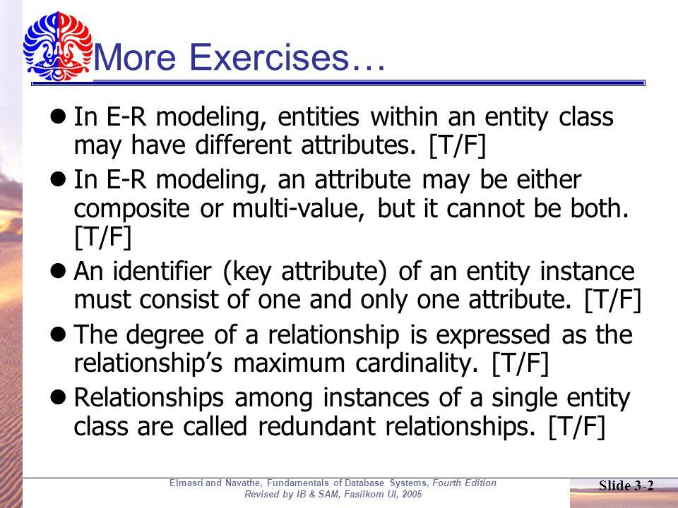 Slide 3-3 Elmasri and Navathe, Fundamentals of Database Systems, Fourth Edition Revised by IB & SAM, Fasilkom UI, 2005 A Bank Enterprise