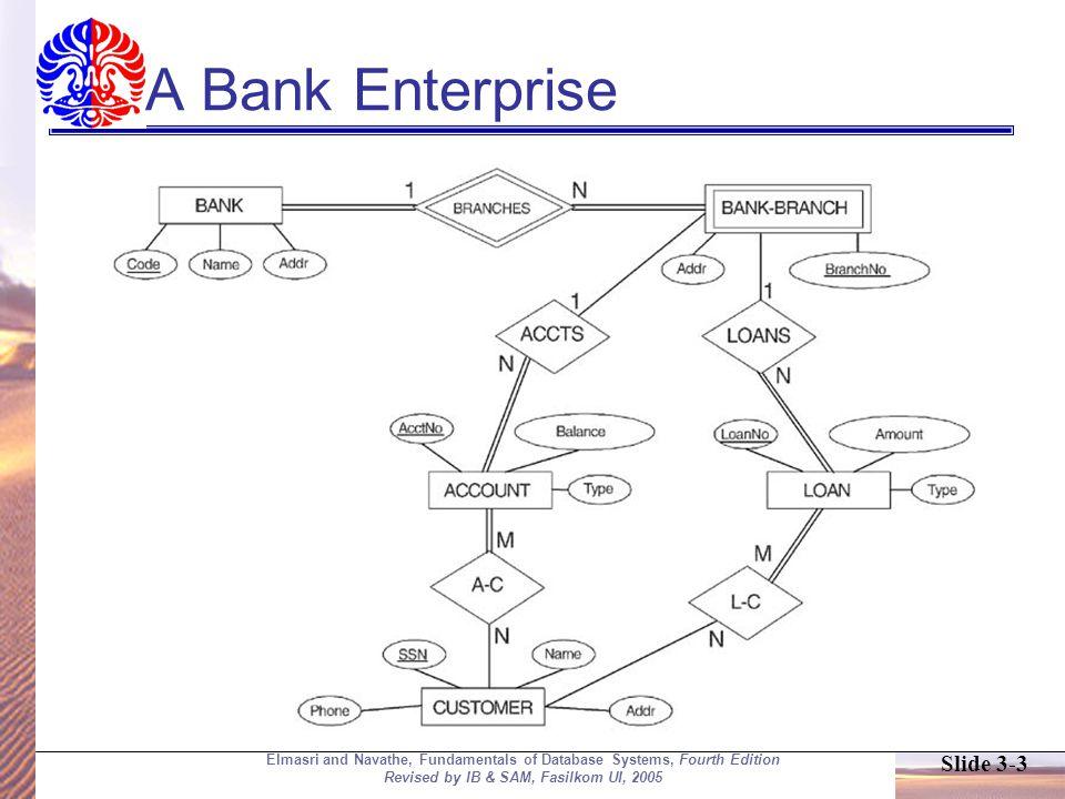 Slide 3-4 Elmasri and Navathe, Fundamentals of Database Systems, Fourth Edition Revised by IB & SAM, Fasilkom UI, 2005 Sebutkan (nonweak) entity pada ERD tsb.