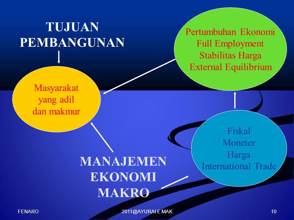2011@AYURAI.E.MAK TUJUAN PEMBANGUNAN Masyarakat yang adil dan makmur MANAJEMEN EKONOMI MAKRO Pertumbuhan Ekonomi Full Employment Stabilitas Harga External Equilibrium Fiskal Moneter Harga International Trade FENARO 10