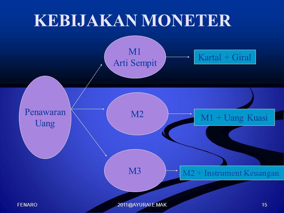 2011@AYURAI.E.MAK KEBIJAKAN MONETER Penawaran Uang M1 Arti Sempit M2 M3 Kartal + Giral M1 + Uang Kuasi M2 + Instrument Keuangan FENARO 15