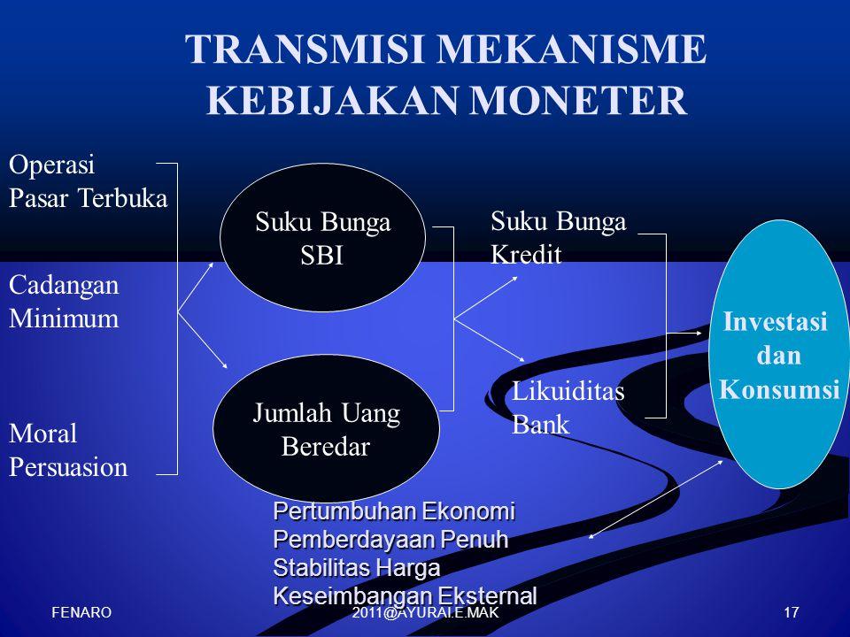 2011@AYURAI.E.MAK Operasi Pasar Terbuka Cadangan Minimum Moral Persuasion Suku Bunga SBI Jumlah Uang Beredar Suku Bunga Kredit Likuiditas Bank TRANSMI