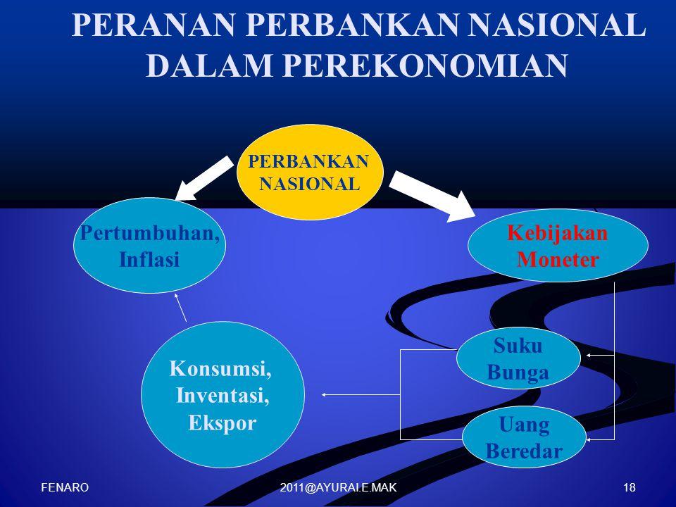 2011@AYURAI.E.MAK PERANAN PERBANKAN NASIONAL DALAM PEREKONOMIAN PERBANKAN NASIONAL Kebijakan Moneter Suku Bunga Uang Beredar Konsumsi, Inventasi, Ekspor Pertumbuhan, Inflasi FENARO 18