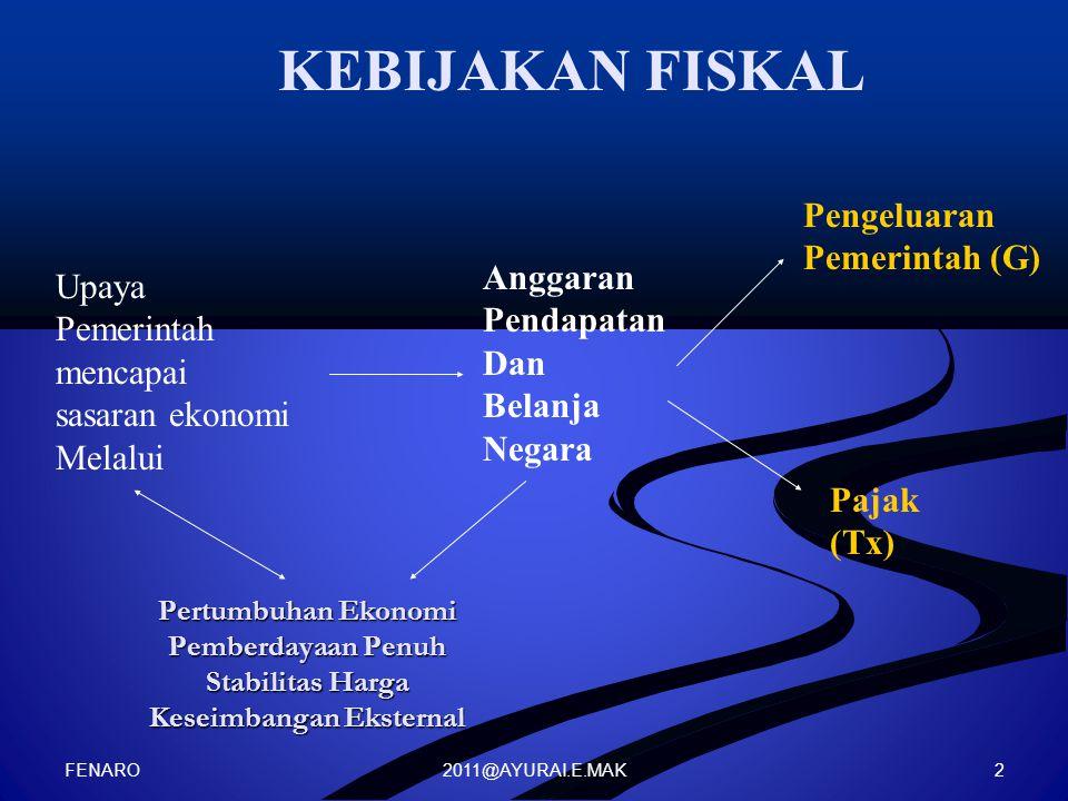 2011@AYURAI.E.MAK KEBIJAKAN FISKAL Upaya Pemerintah mencapai sasaran ekonomi Melalui Anggaran Pendapatan Dan Belanja Negara Pengeluaran Pemerintah (G) Pajak (Tx) Pertumbuhan Ekonomi Pemberdayaan Penuh Stabilitas Harga Keseimbangan Eksternal FENARO 2