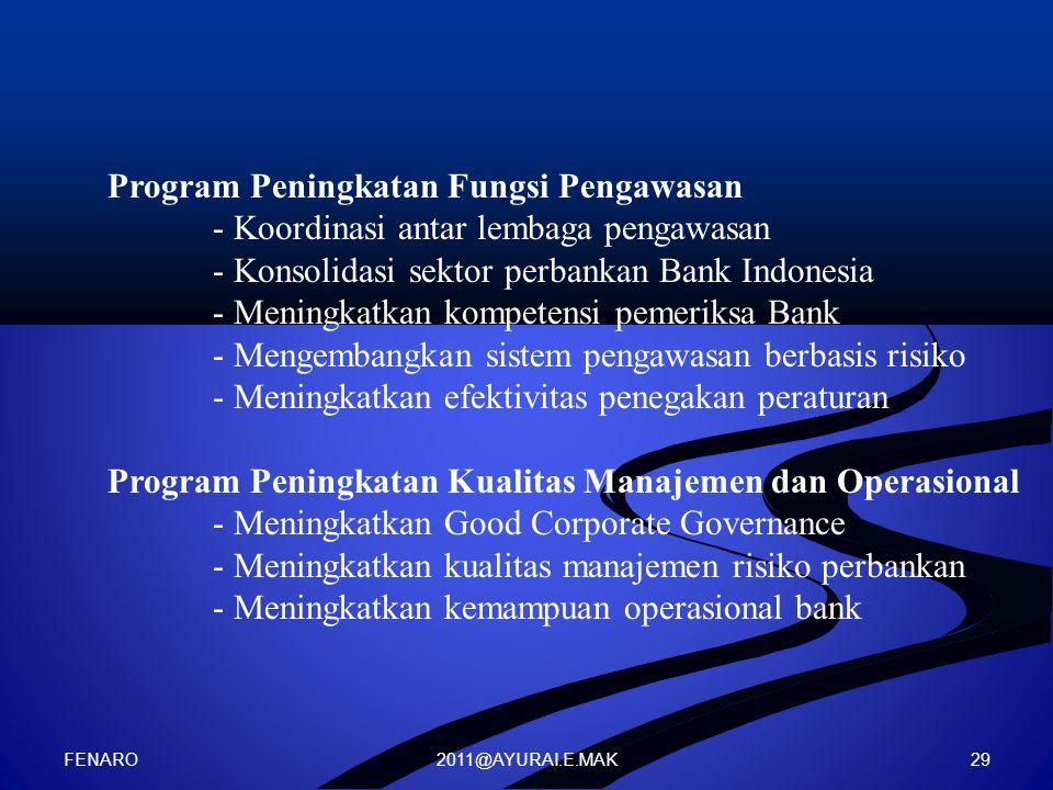 2011@AYURAI.E.MAK Program Peningkatan Fungsi Pengawasan - Koordinasi antar lembaga pengawasan - Konsolidasi sektor perbankan Bank Indonesia - Meningkatkan kompetensi pemeriksa Bank - Mengembangkan sistem pengawasan berbasis risiko - Meningkatkan efektivitas penegakan peraturan Program Peningkatan Kualitas Manajemen dan Operasional - Meningkatkan Good Corporate Governance - Meningkatkan kualitas manajemen risiko perbankan - Meningkatkan kemampuan operasional bank FENARO 29