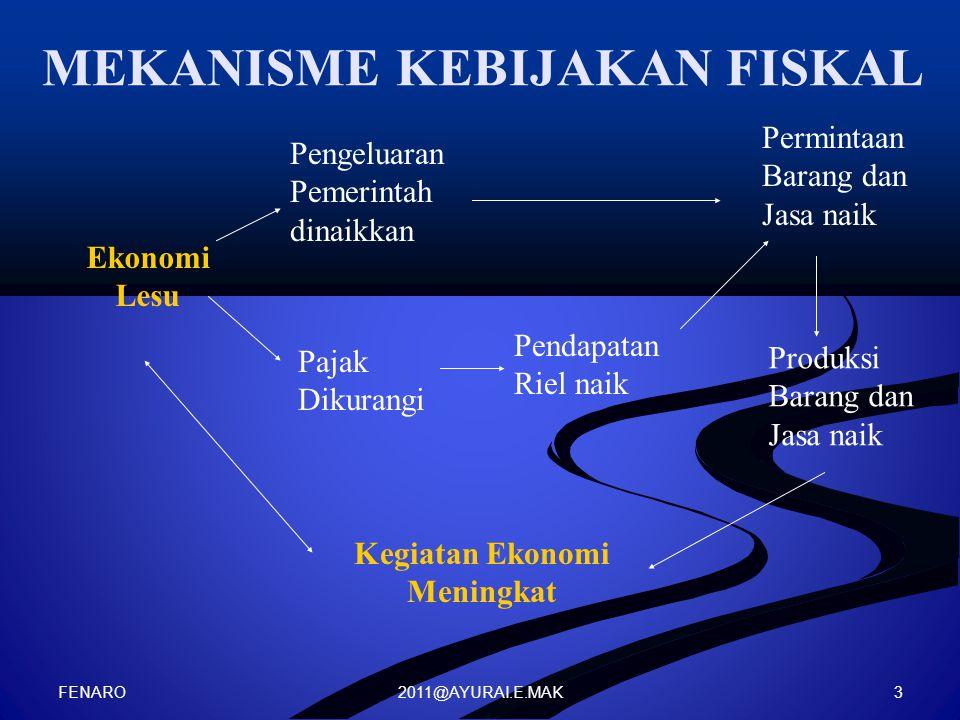 2011@AYURAI.E.MAK Ekonomi Lesu Pengeluaran Pemerintah dinaikkan Pajak Dikurangi Pendapatan Riel naik Permintaan Barang dan Jasa naik Produksi Barang dan Jasa naik Kegiatan Ekonomi Meningkat MEKANISME KEBIJAKAN FISKAL FENARO 3