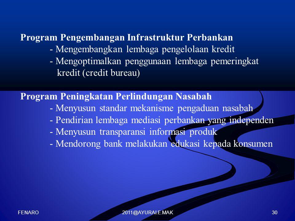 2011@AYURAI.E.MAK Program Pengembangan Infrastruktur Perbankan - Mengembangkan lembaga pengelolaan kredit - Mengoptimalkan penggunaan lembaga pemering