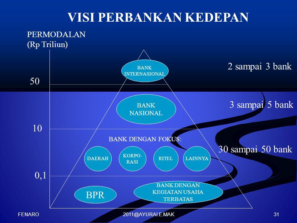 2011@AYURAI.E.MAK VISI PERBANKAN KEDEPAN BANK INTERNASIONAL BANK NASIONAL DAERAH KORPO- RASI RITELLAINNYA BANK DENGAN FOKUS: BPR BANK DENGAN KEGIATAN USAHA TERBATAS PERMODALAN (Rp Triliun) 0,1 10 50 2 sampai 3 bank 3 sampai 5 bank 30 sampai 50 bank FENARO 31