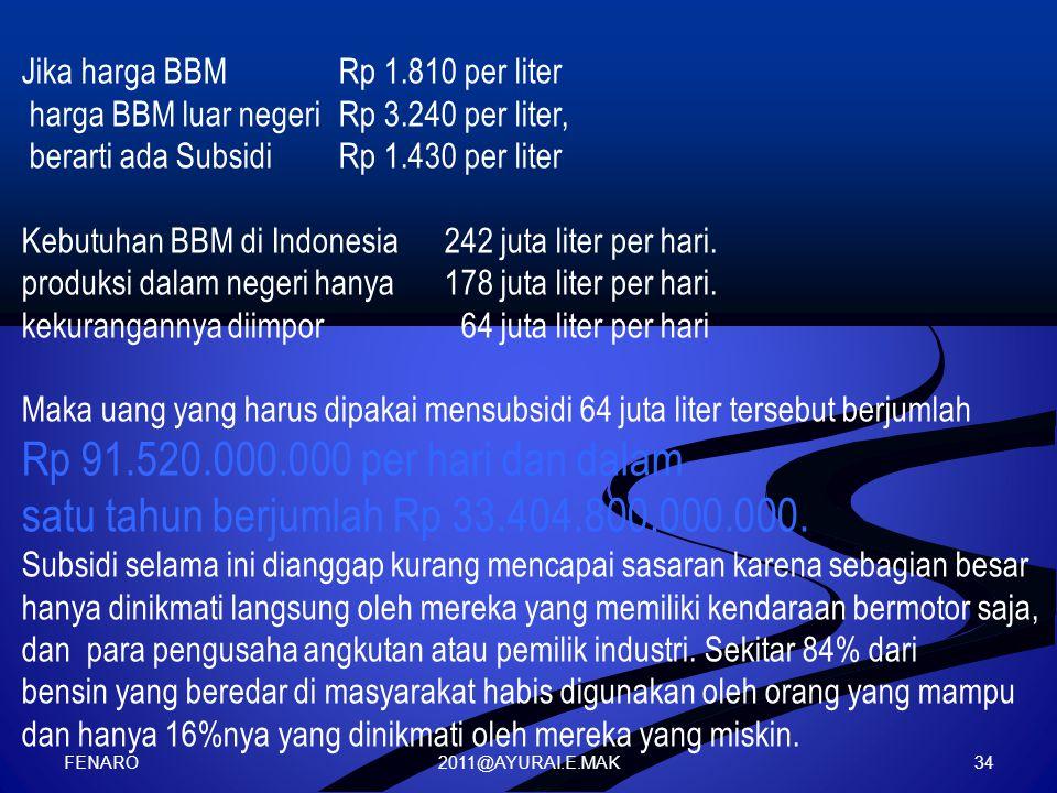 2011@AYURAI.E.MAK Jika harga BBM Rp 1.810 per liter harga BBM luar negeri Rp 3.240 per liter, berarti ada SubsidiRp 1.430 per liter Kebutuhan BBM di Indonesia 242 juta liter per hari.
