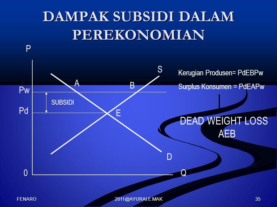 2011@AYURAI.E.MAK DAMPAK SUBSIDI DALAM PEREKONOMIAN Pw Pd D S SUBSIDI B E A P 0Q Kerugian Produsen= PdEBPw Surplus Konsumen = PdEAPw DEAD WEIGHT LOSS