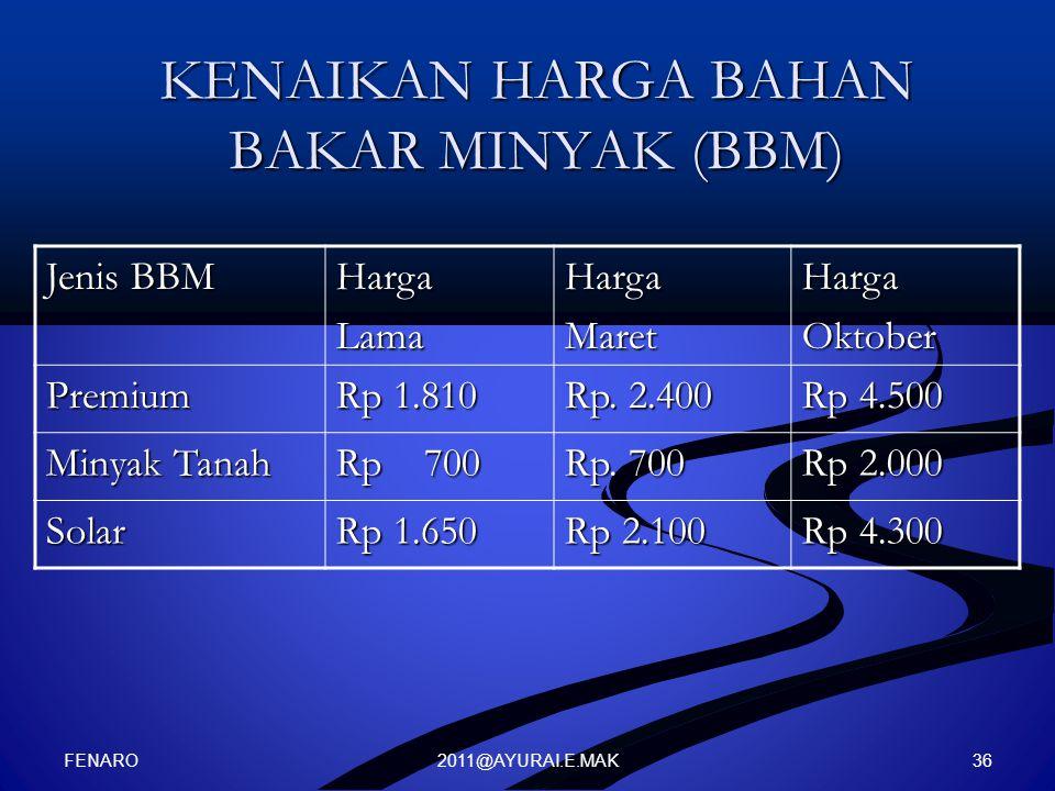 2011@AYURAI.E.MAK KENAIKAN HARGA BAHAN BAKAR MINYAK (BBM) Jenis BBM HargaLamaHargaMaretHargaOktober Premium Rp 1.810 Rp. 2.400 Rp 4.500 Minyak Tanah R