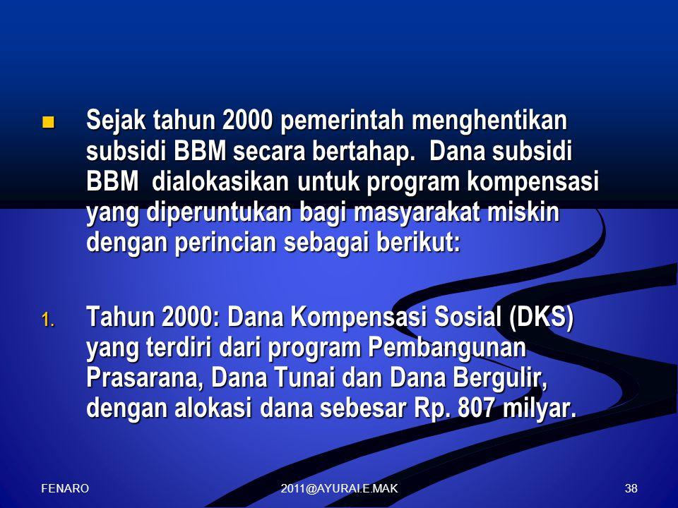 2011@AYURAI.E.MAK Sejak tahun 2000 pemerintah menghentikan subsidi BBM secara bertahap. Dana subsidi BBM dialokasikan untuk program kompensasi yang di
