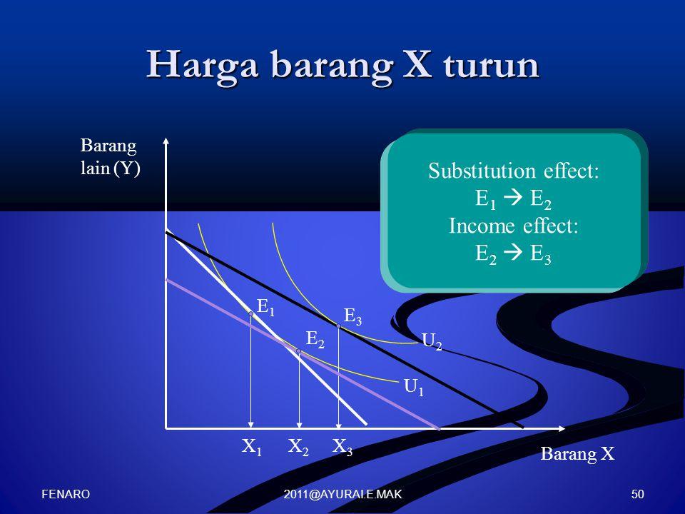 2011@AYURAI.E.MAK Harga barang X turun Barang lain (Y) Barang X U1U1 U2U2 X1X1 X3X3 E1E1 E3E3 E2E2 X2X2 Substitution effect: E 1  E 2 Income effect: