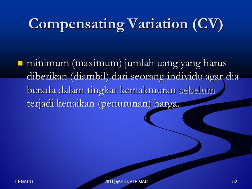 2011@AYURAI.E.MAK Compensating Variation (CV) minimum (maximum) jumlah uang yang harus diberikan (diambil) dari seorang individu agar dia berada dalam