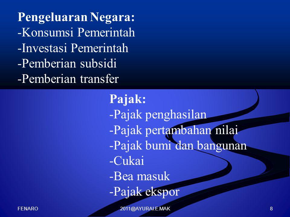 2011@AYURAI.E.MAK Pengeluaran Negara: -Konsumsi Pemerintah -Investasi Pemerintah -Pemberian subsidi -Pemberian transfer Pajak: -Pajak penghasilan -Paj