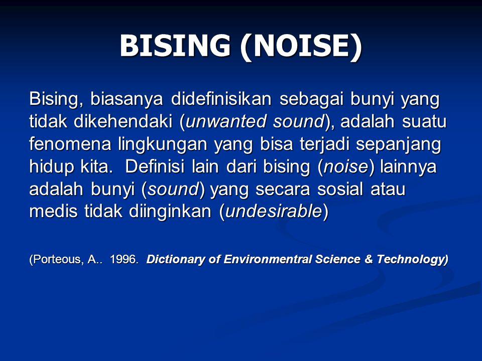 BISING (NOISE) Bising, biasanya didefinisikan sebagai bunyi yang tidak dikehendaki (unwanted sound), adalah suatu fenomena lingkungan yang bisa terjad