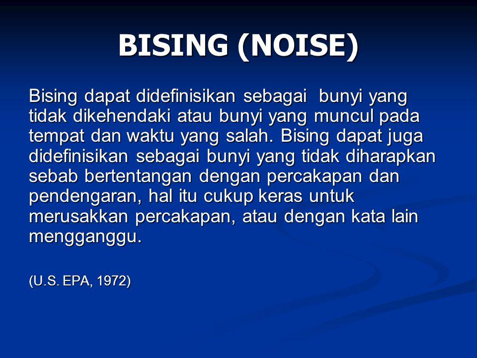 BISING (NOISE) Bising dapat didefinisikan sebagai bunyi yang tidak dikehendaki atau bunyi yang muncul pada tempat dan waktu yang salah. Bising dapat j