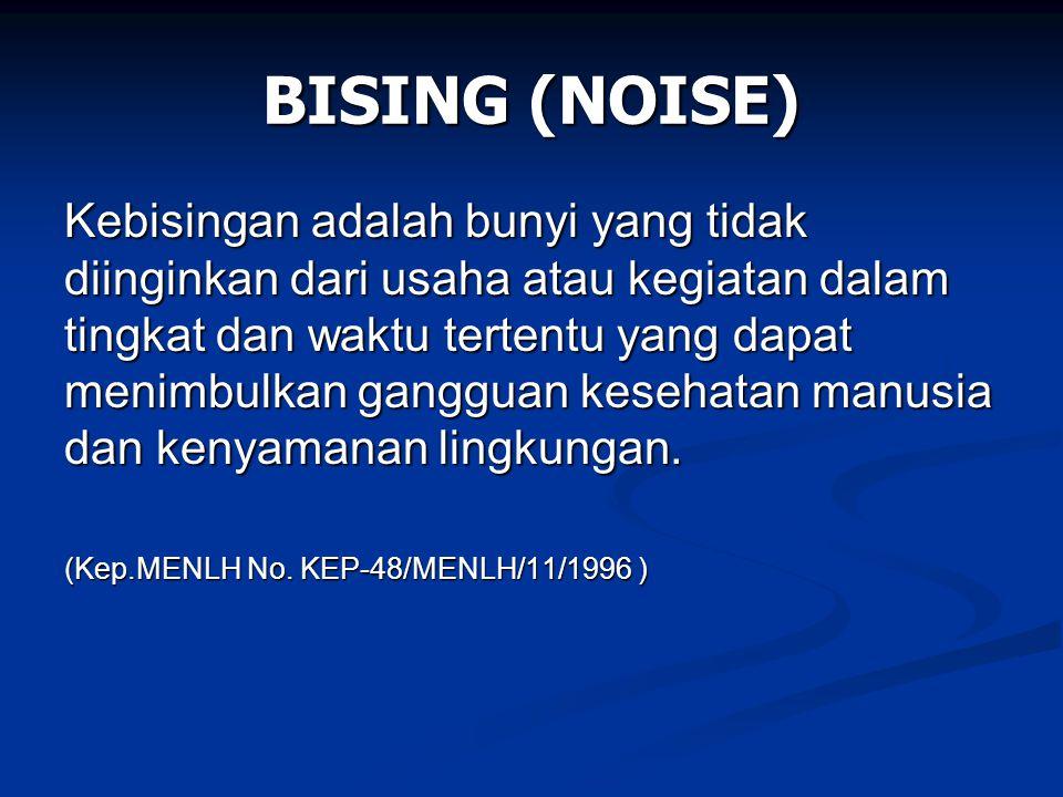 BISING (NOISE) Kebisingan adalah bunyi yang tidak diinginkan dari usaha atau kegiatan dalam tingkat dan waktu tertentu yang dapat menimbulkan gangguan