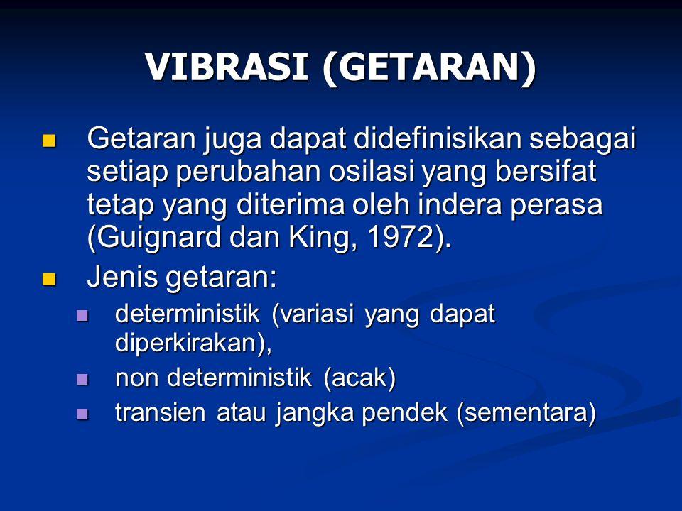 VIBRASI (GETARAN) Getaran juga dapat didefinisikan sebagai setiap perubahan osilasi yang bersifat tetap yang diterima oleh indera perasa (Guignard dan