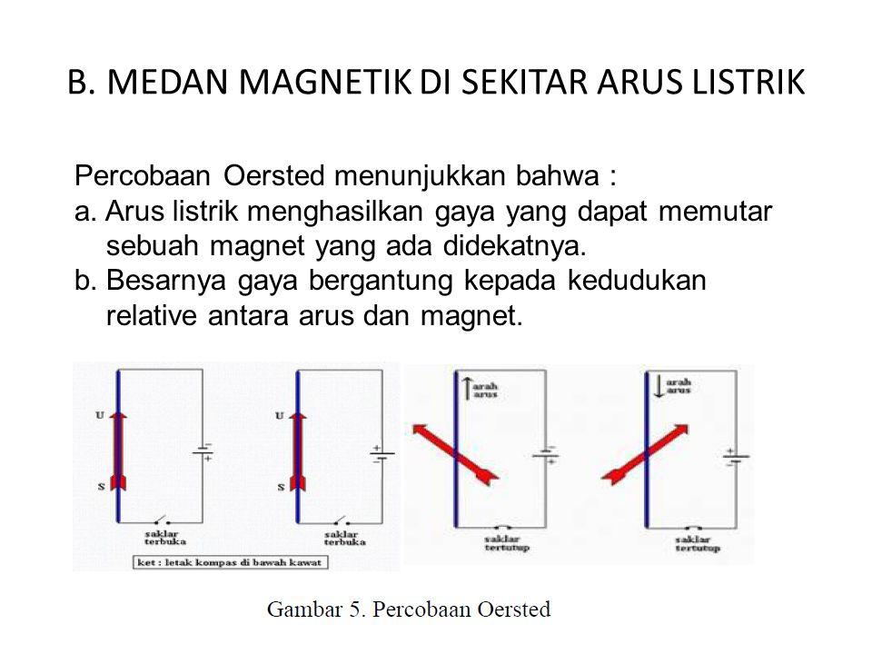 B. MEDAN MAGNETIK DI SEKITAR ARUS LISTRIK Percobaan Oersted menunjukkan bahwa : a. Arus listrik menghasilkan gaya yang dapat memutar sebuah magnet yan