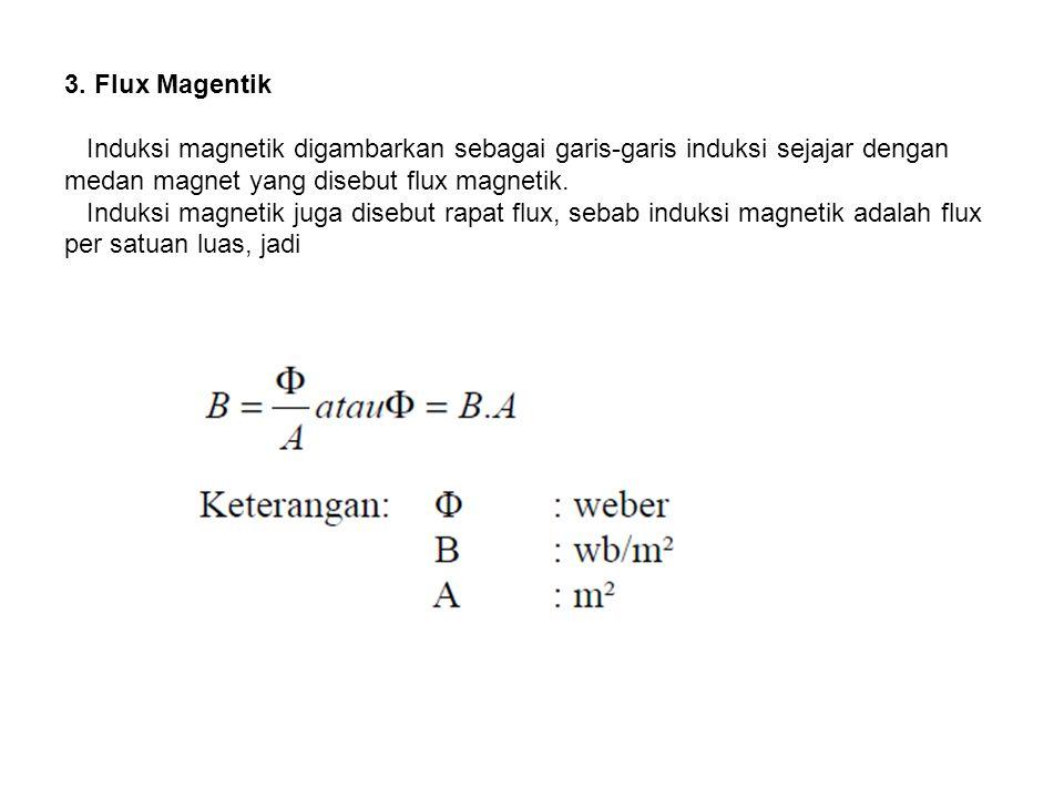 3. Flux Magentik Induksi magnetik digambarkan sebagai garis-garis induksi sejajar dengan medan magnet yang disebut flux magnetik. Induksi magnetik jug